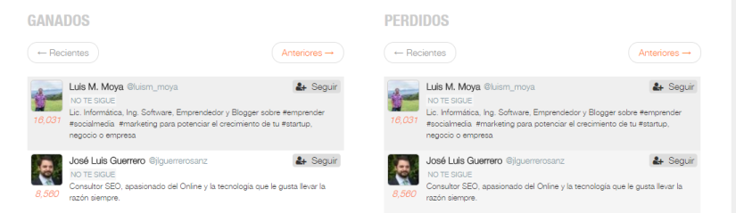 redes sociales, twitter